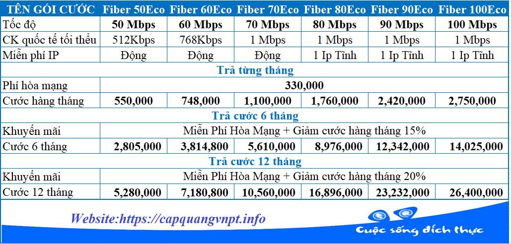Khuyến Mãi Lắp Đặt WiFi Cáp Quang VNPT Quận 9