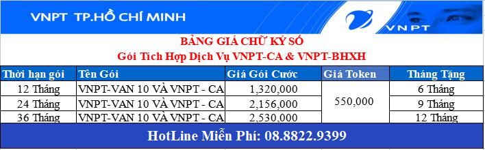 Bảng giá Chữ ký số VNPT tại Bình Dương: