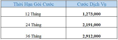 Bảng Giá Gia Hạn Chữ Ký Số VNPT HCM