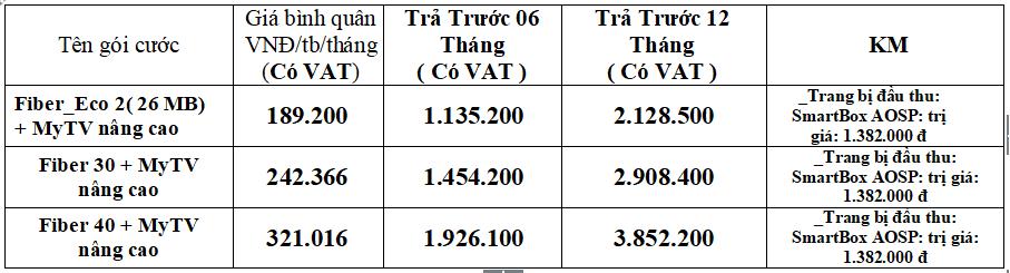 Cung Cấp WiFi VNPT Cho Chung Cư Cao Ốc
