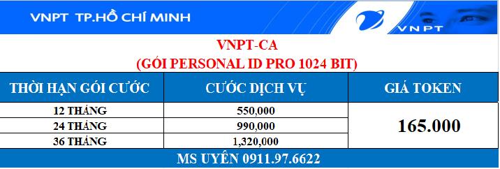 Bảng giá chữ ký số cá nhân