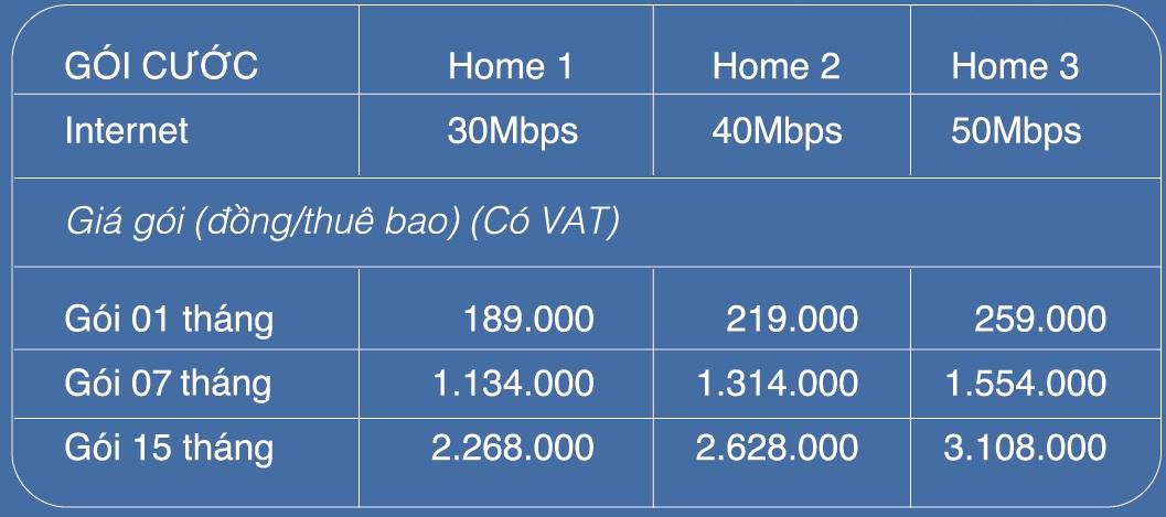 Bảng giá wifi cáp quang VNPT Bình Chánh