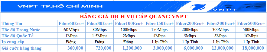 Bảng Giá Khuyến Mãi Cáp Quang VNPT Cho Doanh Nghiệp